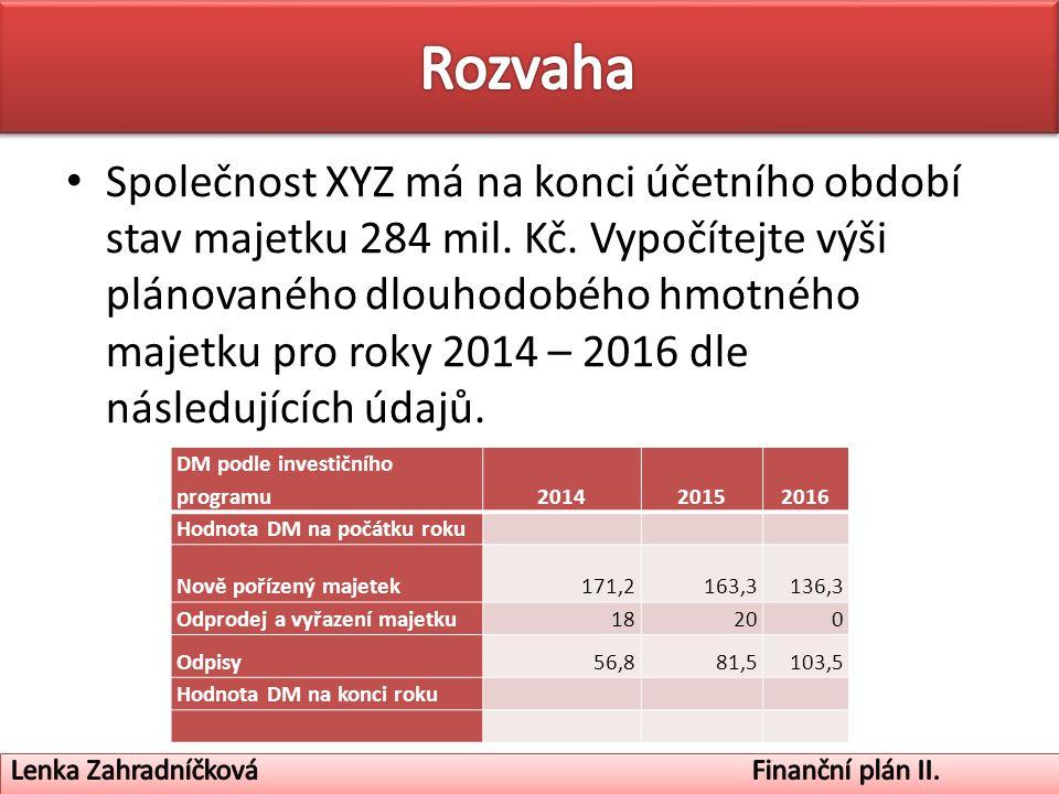Společnost XYZ má na konci účetního období stav majetku 284 mil. Kč. Vypočítejte výši plánovaného dlouhodobého hmotného majetku pro roky 2014 – 2016 d