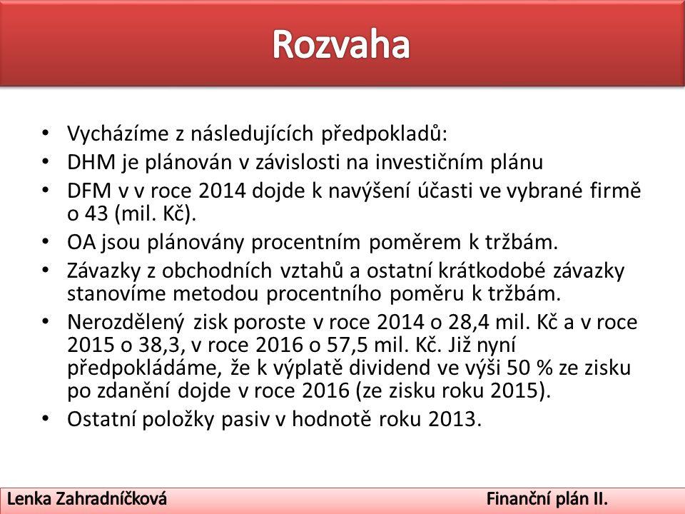 Vycházíme z následujících předpokladů: DHM je plánován v závislosti na investičním plánu DFM v v roce 2014 dojde k navýšení účasti ve vybrané firmě o