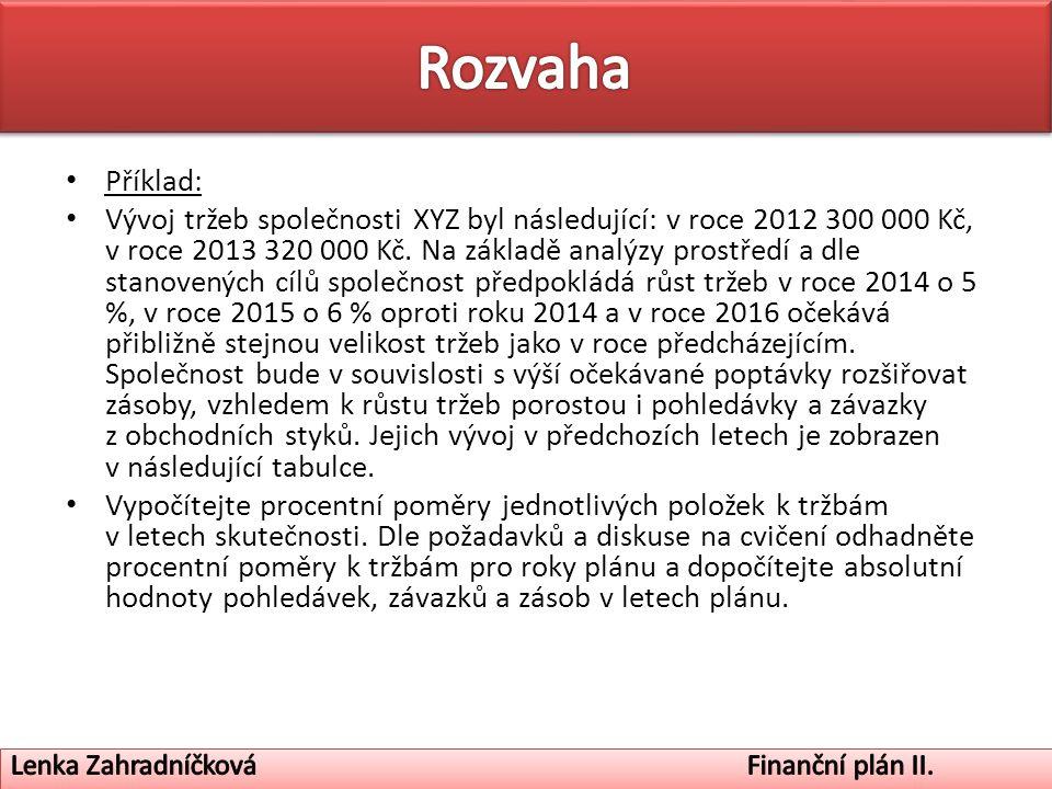 Příklad: Vývoj tržeb společnosti XYZ byl následující: v roce 2012 300 000 Kč, v roce 2013 320 000 Kč. Na základě analýzy prostředí a dle stanovených c