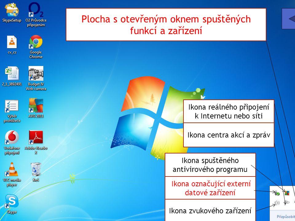 Plocha s otevřeným oknem spuštěných funkcí a zařízení Ikona označující externí datové zařízení Ikona spuštěného antivirového programu Ikona reálného p