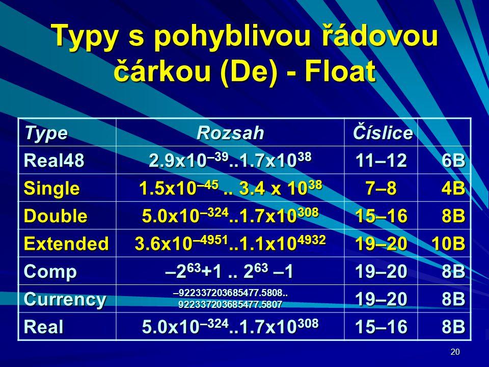 20 Typy s pohyblivou řádovou čárkou (De) - Float TypeRozsahČíslice Real48 2.9x10 –39..1.7x10 38 11–12 6B6B6B6B Single 1.5x10 –45..