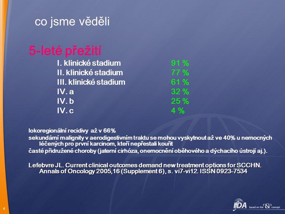 4 5-leté přežití I.klinické stadium 91 % II. klinické stadium 77 % III.