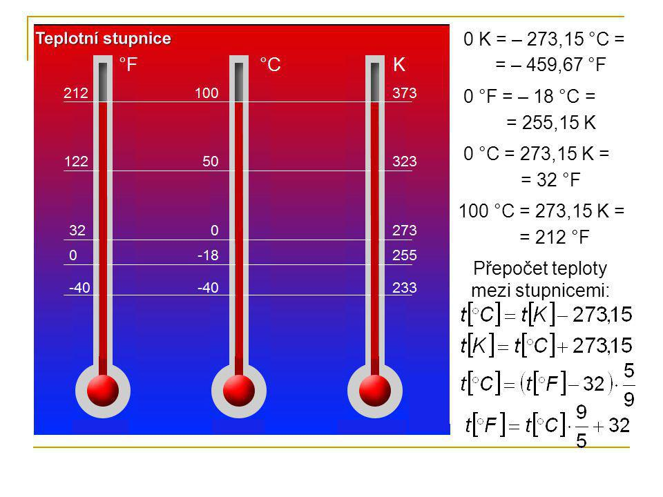 0 K = – 273,15 °C = = – 459,67 °F 0 °F = – 18 °C = = 255,15 K 0 °C = 273,15 K = = 32 °F 100 °C = 273,15 K = = 212 °F Přepočet teploty mezi stupnicemi: