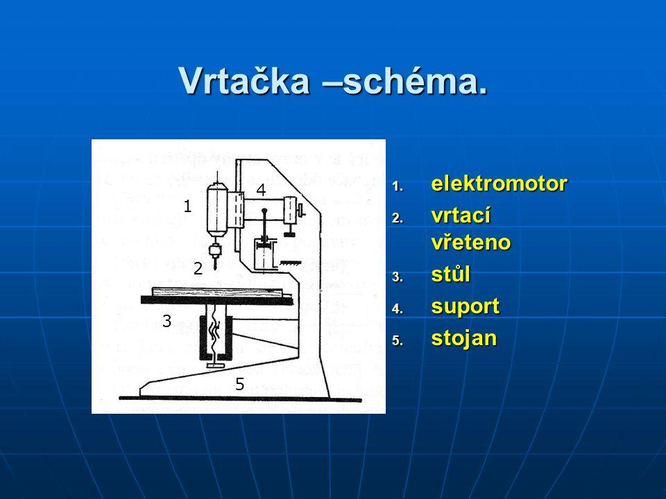 Vrtačka –schéma. 1. elektromotor 2. vrtací vřeteno 3. stůl 4. suport 5. stojan 1 1 2 3 4 5