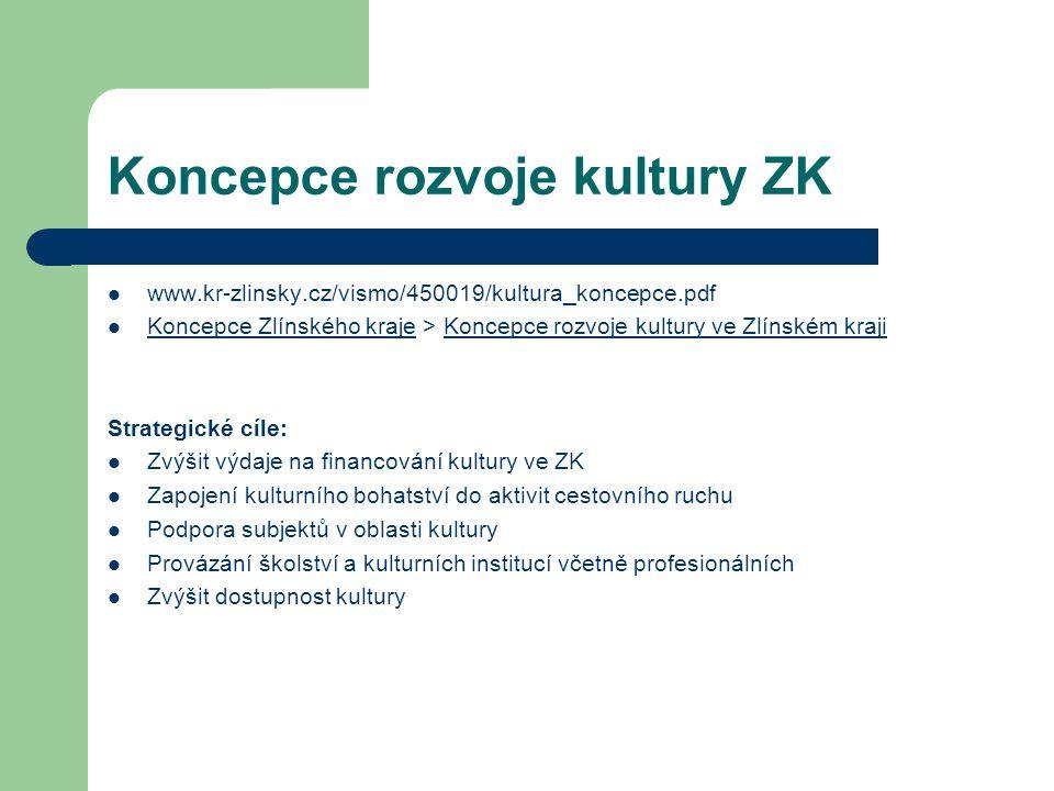 Koncepce rozvoje kultury ZK www.kr-zlinsky.cz/vismo/450019/kultura_koncepce.pdf Koncepce Zlínského kraje > Koncepce rozvoje kultury ve Zlínském kraji