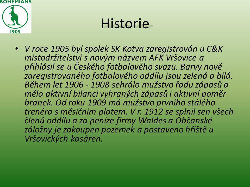 Historie V roce 1905 byl spolek SK Kotva zaregistrován u C&K místodržitelství s novým názvem AFK Vršovice a přihlásil se u Českého fotbalového svazu.