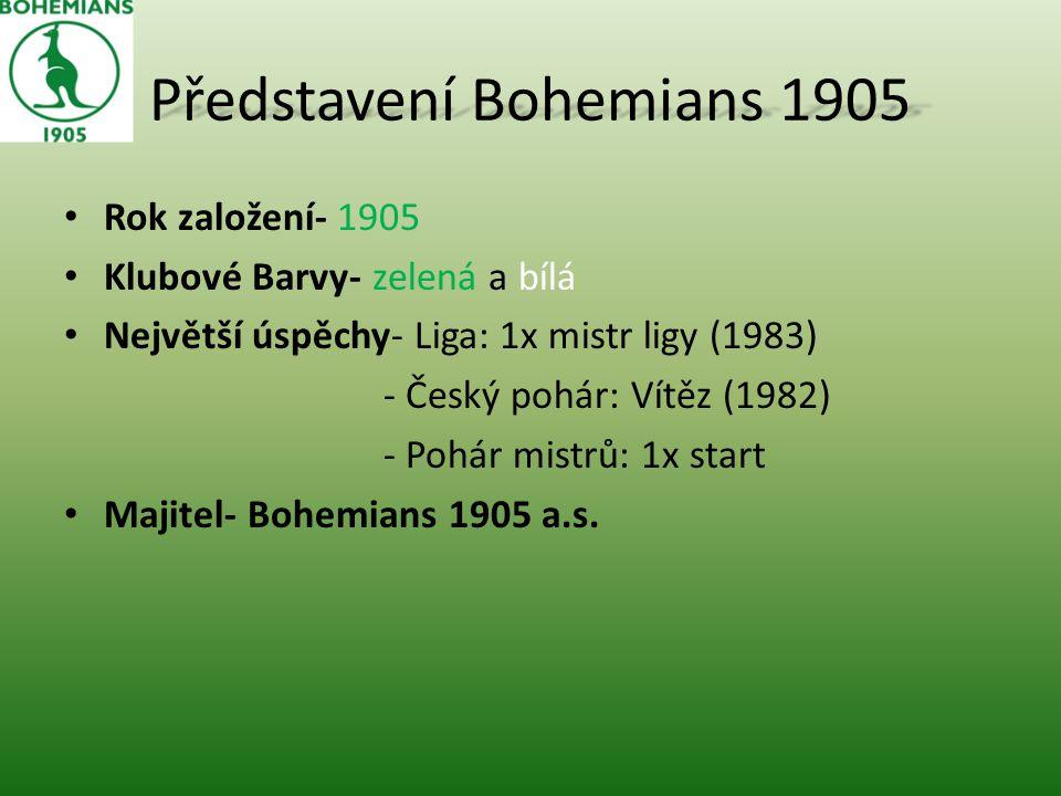Představení Bohemians 1905 Rok založení- 1905 Klubové Barvy- zelená a bílá Největší úspěchy- Liga: 1x mistr ligy (1983) - Český pohár: Vítěz (1982) - Pohár mistrů: 1x start Majitel- Bohemians 1905 a.s.