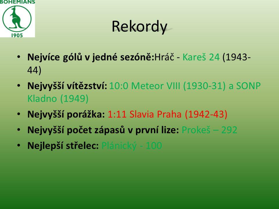 Rekordy Nejvíce gólů v jedné sezóně:Hráč - Kareš 24 (1943- 44) Nejvyšší vítězství: 10:0 Meteor VIII (1930-31) a SONP Kladno (1949) Nejvyšší porážka: 1:11 Slavia Praha (1942-43) Nejvyšší počet zápasů v první lize: Prokeš – 292 Nejlepší střelec: Plánický - 100