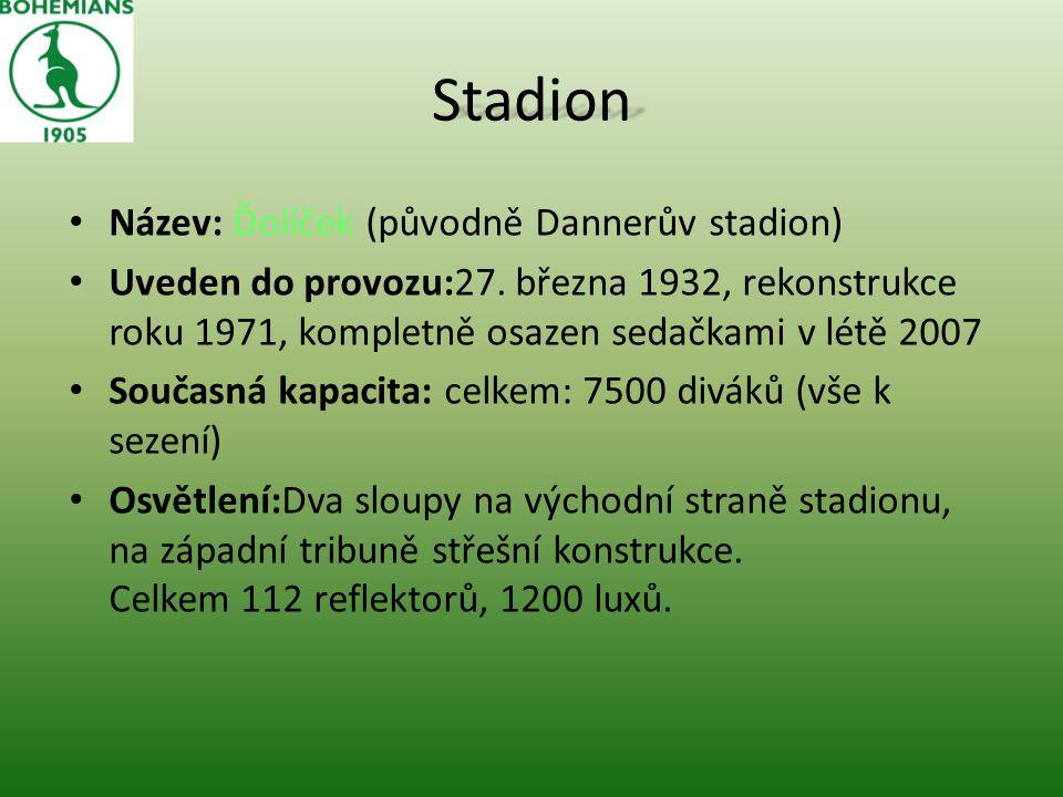 Stadion Název: Ďolíček (původně Dannerův stadion) Uveden do provozu:27.