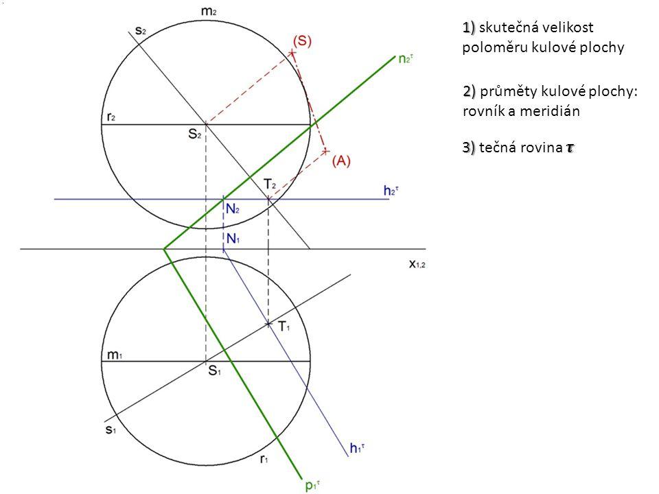 1) 1) skutečná velikost poloměru kulové plochy 2) 2) průměty kulové plochy: rovník a meridián