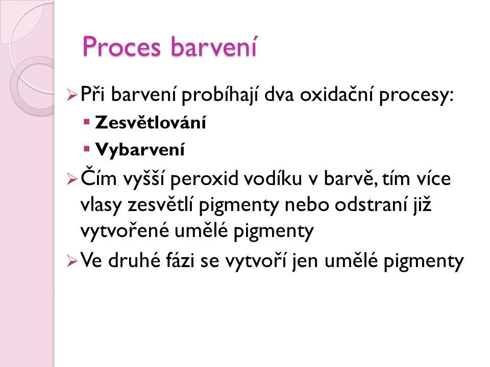 Proces barvení  Při barvení probíhají dva oxidační procesy:  Zesvětlování  Vybarvení  Čím vyšší peroxid vodíku v barvě, tím více vlasy zesvětlí pi