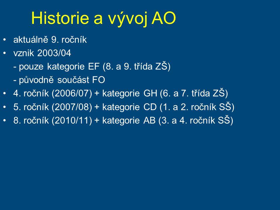 Historie a vývoj AO aktuálně 9. ročník vznik 2003/04 - pouze kategorie EF (8. a 9. třída ZŠ) - původně součást FO 4. ročník (2006/07) + kategorie GH (