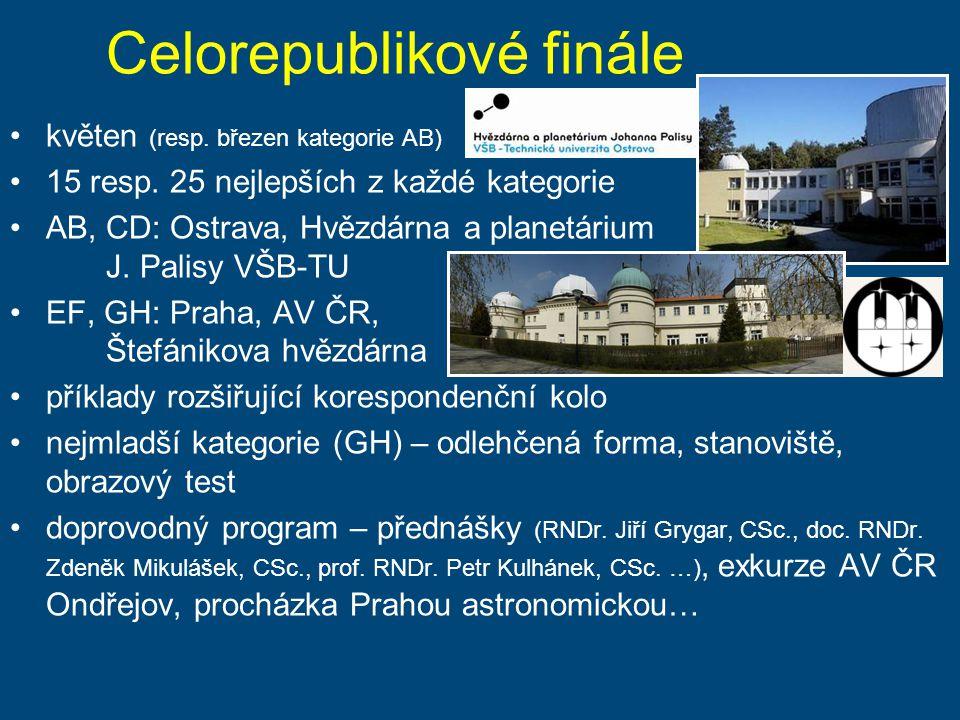 Celorepublikové finále květen (resp. březen kategorie AB) 15 resp. 25 nejlepších z každé kategorie AB, CD: Ostrava, Hvězdárna a planetárium J. Palisy