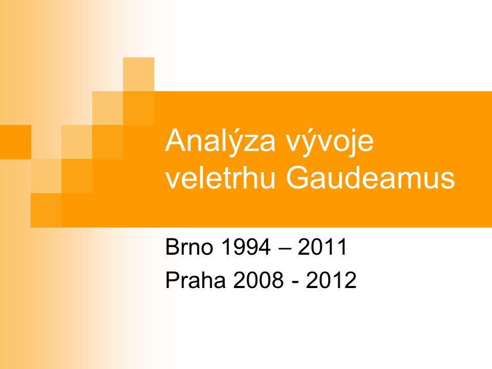 Analýza vývoje veletrhu Gaudeamus Brno 1994 – 2011 Praha 2008 - 2012