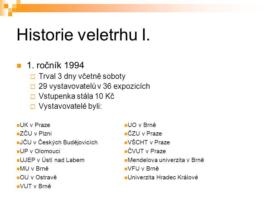 Historie veletrhu II.2. ročník 1995  Začali vystavovat: VŠB-TU Ostrava a Slezská univerzita  1.