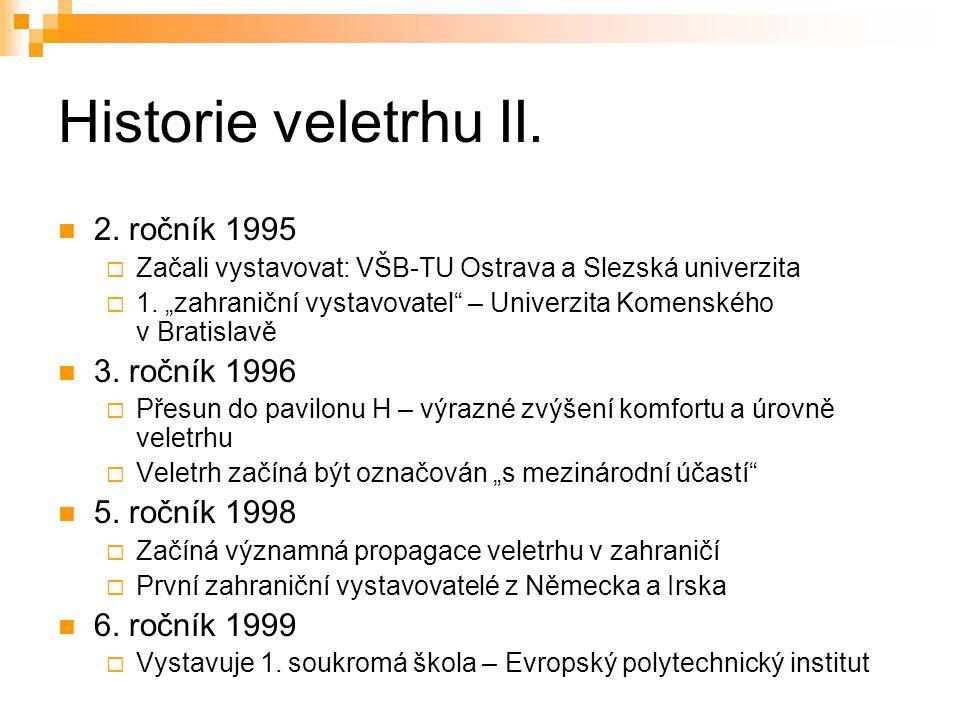 Historie veletrhu II. 2. ročník 1995  Začali vystavovat: VŠB-TU Ostrava a Slezská univerzita  1.