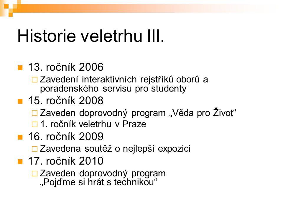Historie veletrhu III. 13.