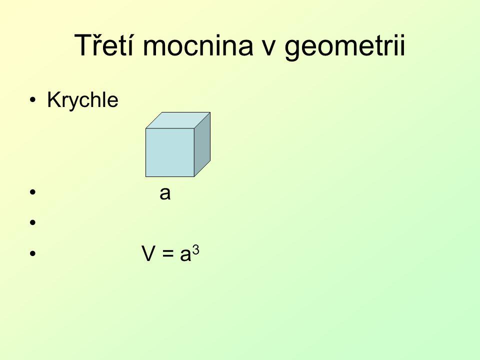 Třetí mocnina v geometrii Krychle a V = a 3