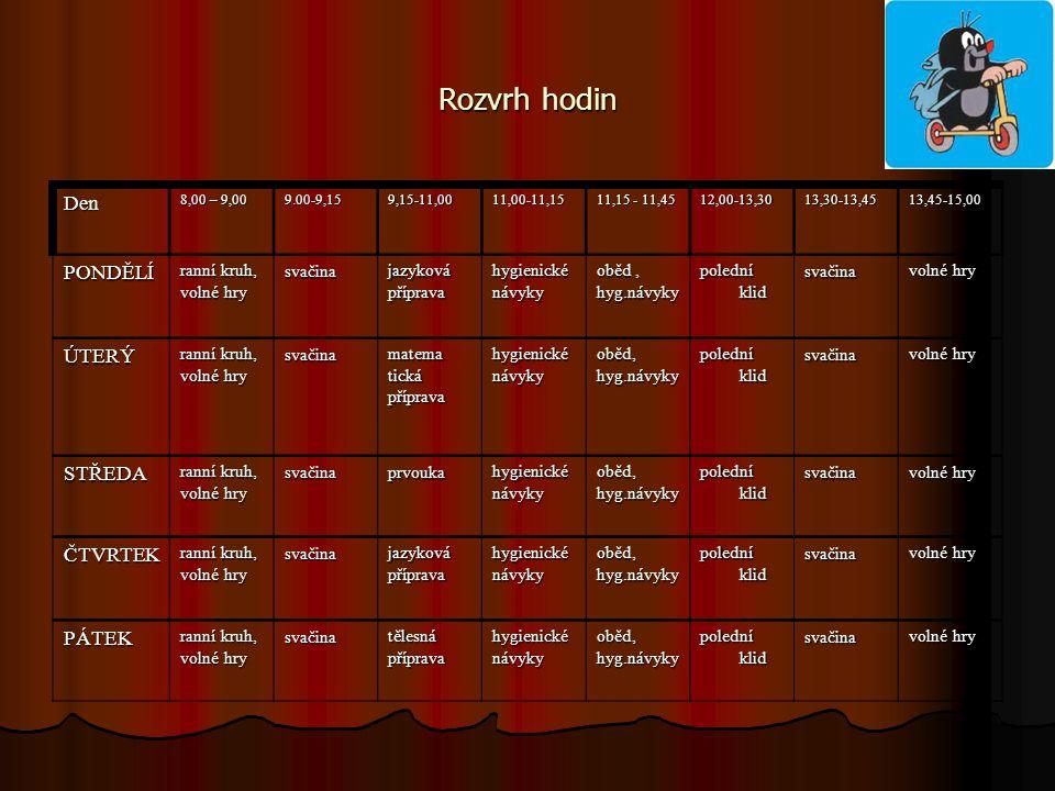 Rozvrh hodin Den 8,00 – 9,00 9.00-9,159,15-11,0011,00-11,15 11,15 - 11,45 12,00-13,3013,30-13,4513,45-15,00 PONDĚLÍ ranní kruh, volné hry svačinajazyk