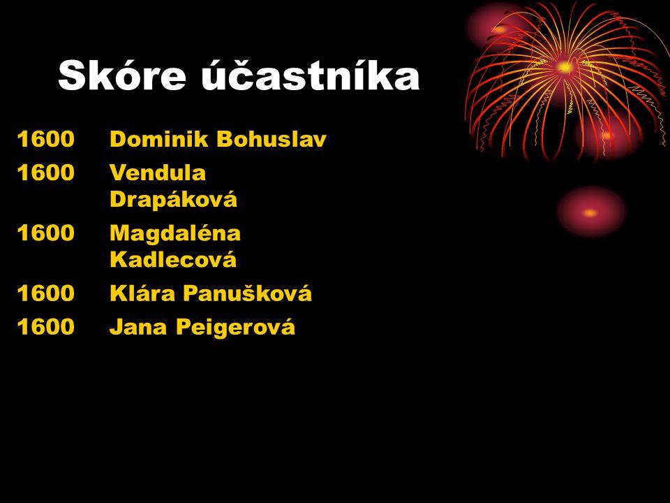 Skóre účastníka 1600Dominik Bohuslav 1600Vendula Drapáková 1600Magdaléna Kadlecová 1600Klára Panušková 1600Jana Peigerová