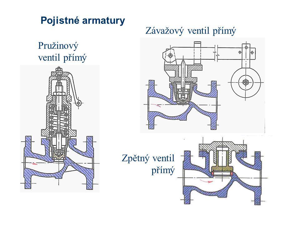 Zpětný ventil přímý Závažový ventil přímý Pružinový ventil přímý Pojistné armatury