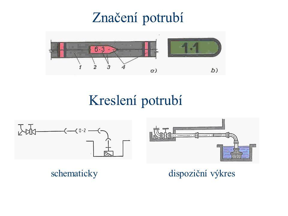 Značení potrubí Kreslení potrubí schematickydispoziční výkres
