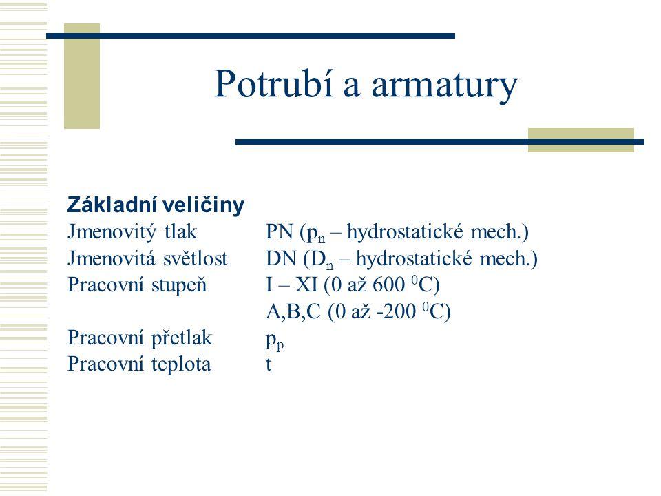 Základní veličiny Jmenovitý tlak PN (p n – hydrostatické mech.) Jmenovitá světlostDN (D n – hydrostatické mech.) Pracovní stupeňI – XI (0 až 600 0 C)
