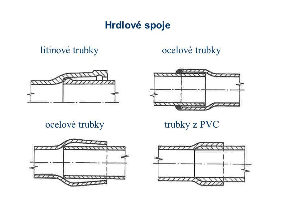 litinové trubky trubky z PVCocelové trubky Hrdlové spoje