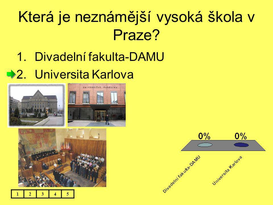 Která je neznámější vysoká škola v Praze? 1.Divadelní fakulta-DAMU 2.Universita Karlova 12345