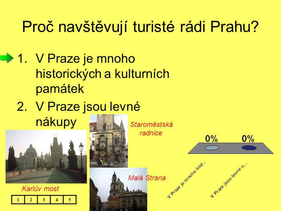Proč navštěvují turisté rádi Prahu? 12345 1.V Praze je mnoho historických a kulturních památek 2.V Praze jsou levné nákupy Karlův most Staroměstská ra