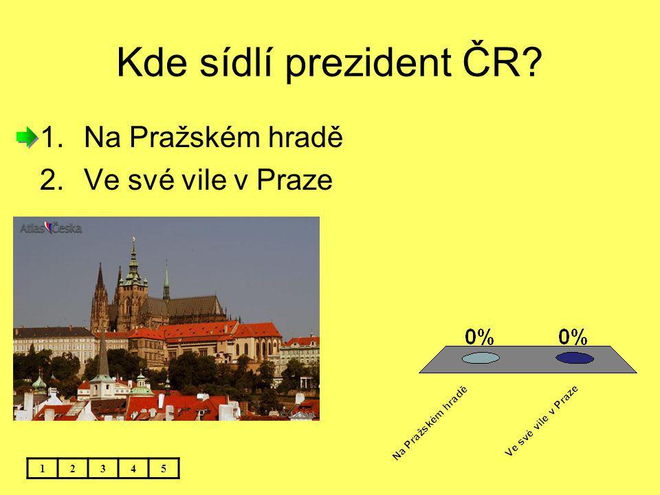 Za kterého panovníka se Praha stala významným evropským centrem.