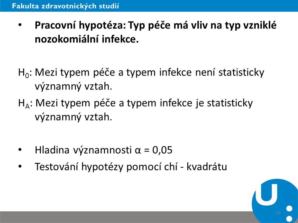Pracovní hypotéza: Typ péče má vliv na typ vzniklé nozokomiální infekce. H 0 : Mezi typem péče a typem infekce není statisticky významný vztah. H A :