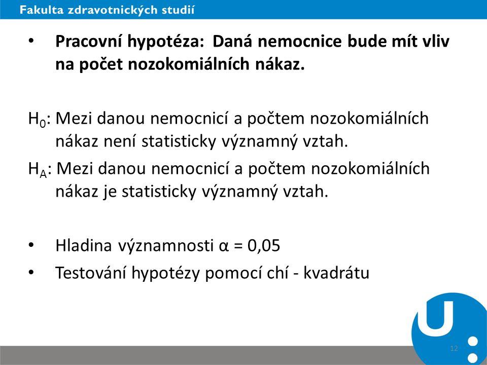 12 Pracovní hypotéza: Daná nemocnice bude mít vliv na počet nozokomiálních nákaz. H 0 : Mezi danou nemocnicí a počtem nozokomiálních nákaz není statis