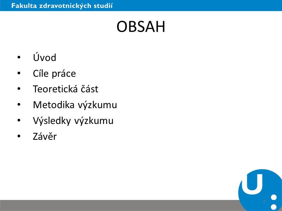 OBSAH Úvod Cíle práce Teoretická část Metodika výzkumu Výsledky výzkumu Závěr 2