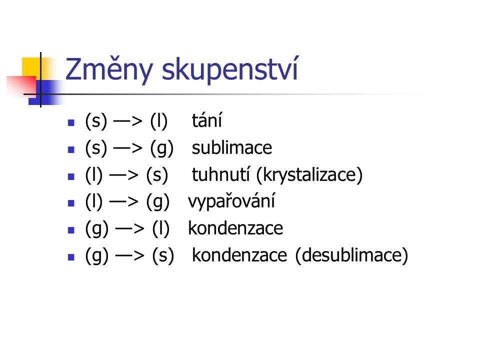 Změny skupenství (s) —> (l) tání (s) —> (g) sublimace (l) —> (s) tuhnutí (krystalizace) (l) —> (g) vypařování (g) —> (l) kondenzace (g) —> (s) kondenz