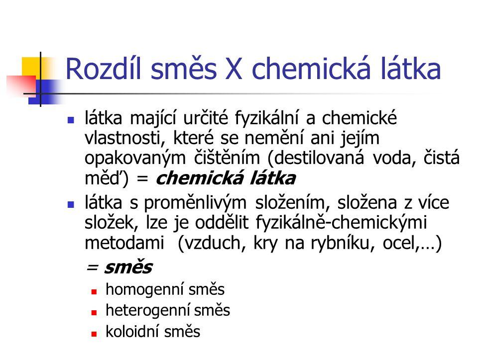 Rozdíl směs X chemická látka látka mající určité fyzikální a chemické vlastnosti, které se nemění ani jejím opakovaným čištěním (destilovaná voda, čis