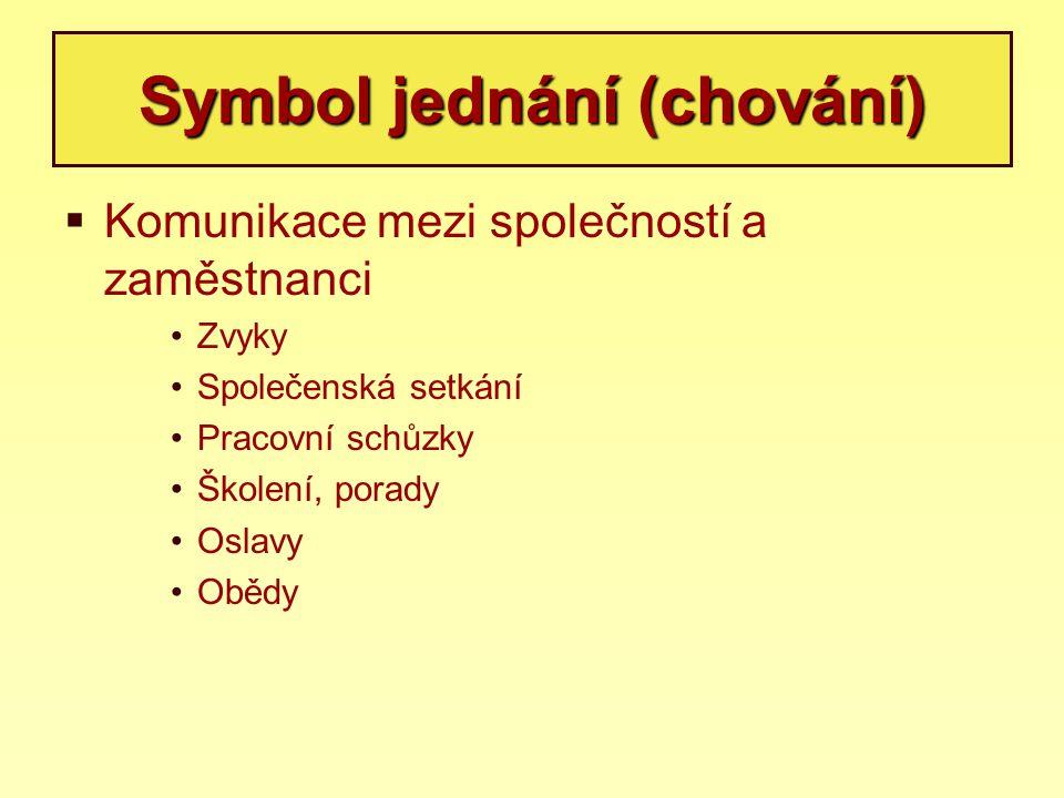 Symbol jednání (chování)  Komunikace mezi společností a zaměstnanci Zvyky Společenská setkání Pracovní schůzky Školení, porady Oslavy Obědy