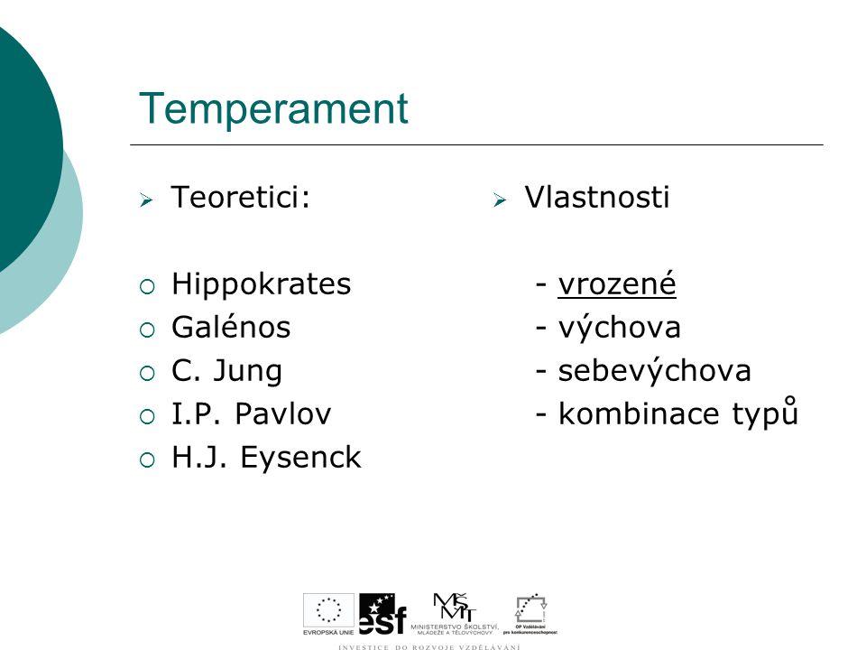Typy temperamentu (Galénos)  Sangvinik  Cholerik  Flegmatik  Melancholik