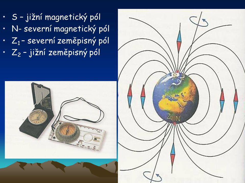 S – jižní magnetický pól N- severní magnetický pól Z 1 – severní zeměpisný pól Z 2 – jižní zeměpisný pól