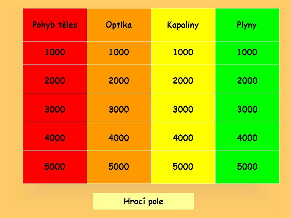 Pohyb těles 1000 Jednotkou rychlosti není: Hrací pole a) km/h b) m/s c) m.s