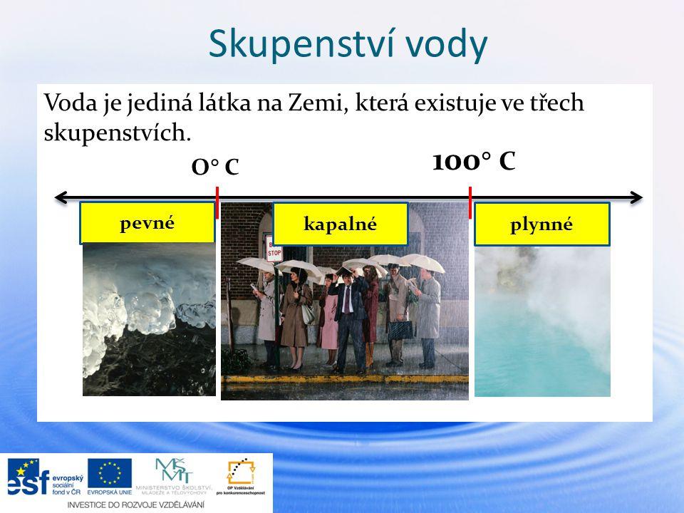 Skupenství vody Voda je jediná látka na Zemi, která existuje ve třech skupenstvích. pevné O  C 100  C kapalné plynné