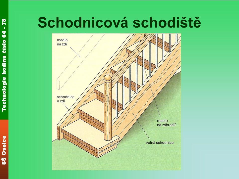 Technologie hodina číslo 64 - 78 SŠ Oselce Schodnicové schodiště se zaříznutými stupnicemi Stupnice vystupují na schodnici v předu a v zadu až o 30 mm.