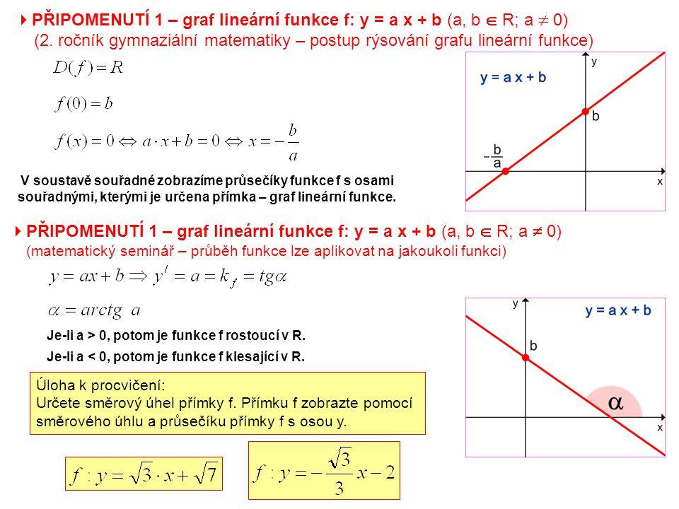 PŘIPOMENUTÍ 1 – graf lineární funkce f: y = a x + b (a, b  R; a  0) (2. ročník gymnaziální matematiky – postup rýsování grafu lineární funkce) V s