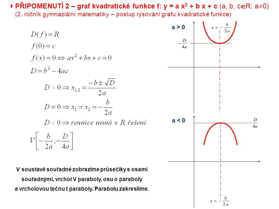  PŘIPOMENUTÍ 2 – graf kvadratické funkce f: y = a x 2 + b x + c (a, b, c  R; a  0) (2. ročník gymnaziální matematiky – postup rýsování grafu kvadra