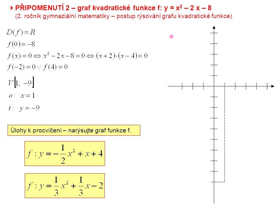  PŘIPOMENUTÍ 2 – graf kvadratické funkce f: y = x 2 – 2 x – 8 (2. ročník gymnaziální matematiky – postup rýsování grafu kvadratické funkce) Úlohy k p