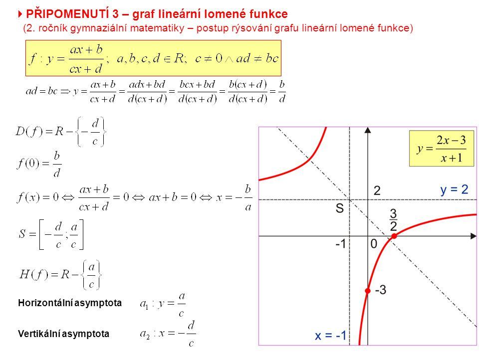  PŘIPOMENUTÍ 3 – graf lineární lomené funkce (2. ročník gymnaziální matematiky – postup rýsování grafu lineární lomené funkce) Horizontální asymptota