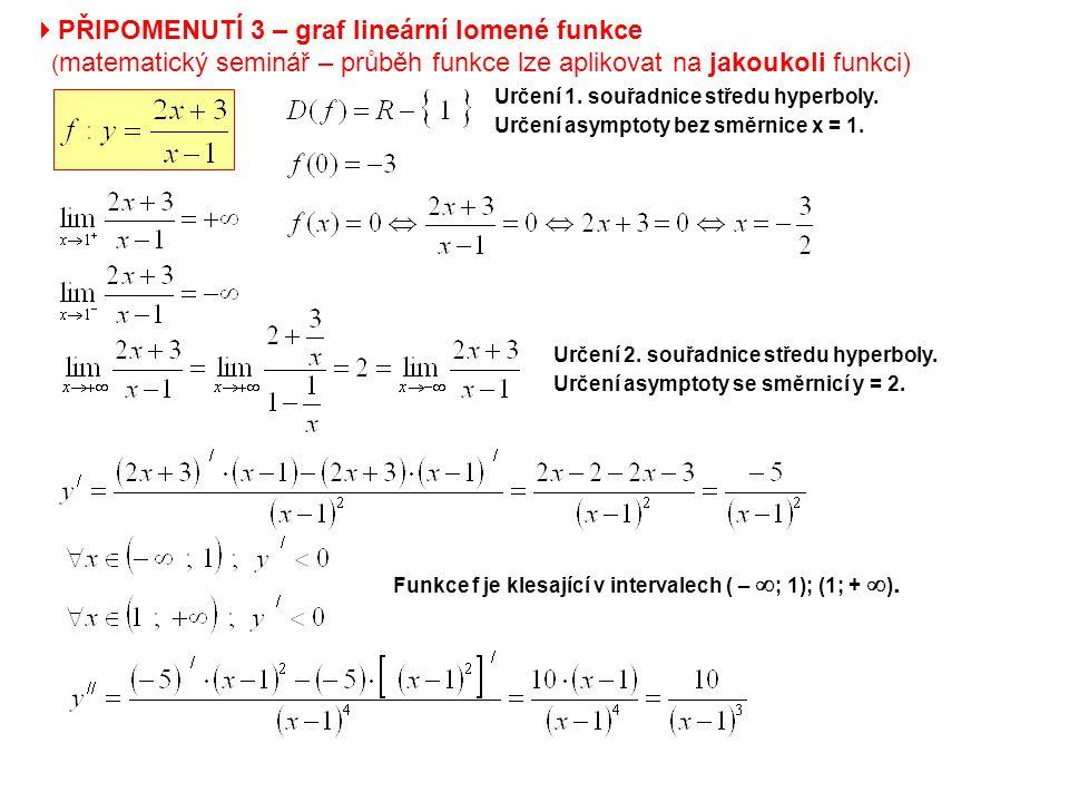  PŘIPOMENUTÍ 3 – graf lineární lomené funkce ( matematický seminář – průběh funkce lze aplikovat na jakoukoli funkci) Funkce f je klesající v intervalech ( –  ; 1); (1; +  ).