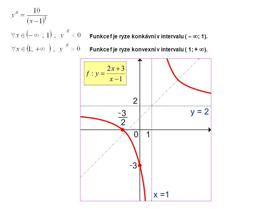 Funkce f je ryze konkávní v intervalu ( –  ; 1). Funkce f je ryze konvexní v intervalu ( 1; +  ).