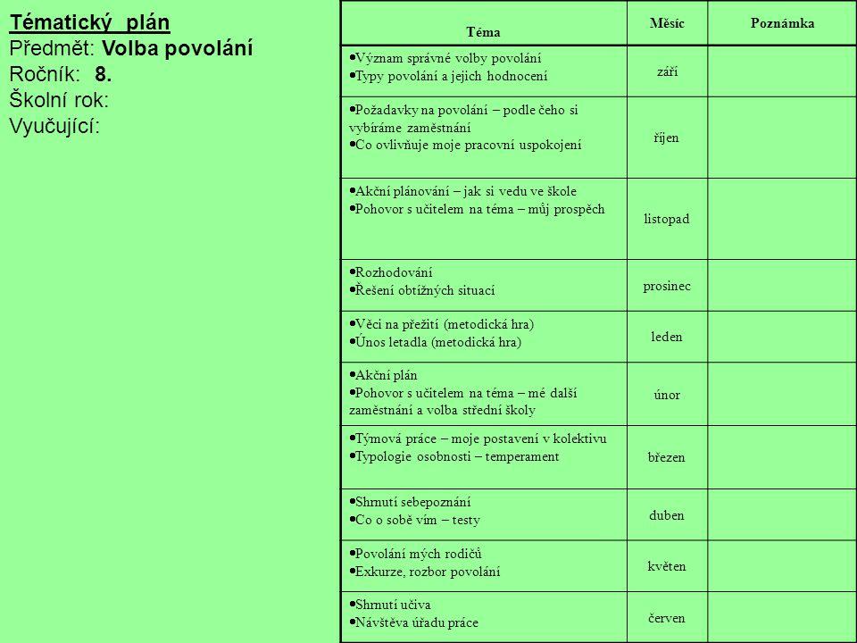 Tématický plán Předmět: Volba povolání Ročník:8. Školní rok: Vyučující: Téma MěsícPoznámka  Význam správné volby povolání  Typy povolání a jejich ho