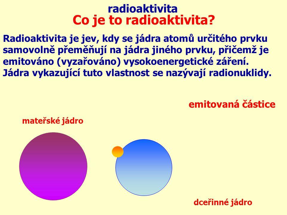 radioaktivita Co je to radioaktivita? Radioaktivita je jev, kdy se jádra atomů určitého prvku samovolně přeměňují na jádra jiného prvku, přičemž je em